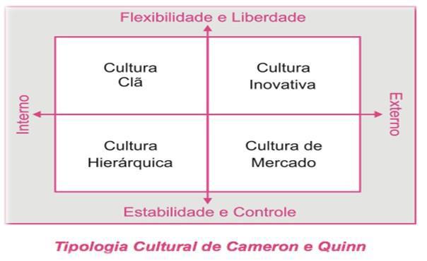 1 artigo cultura
